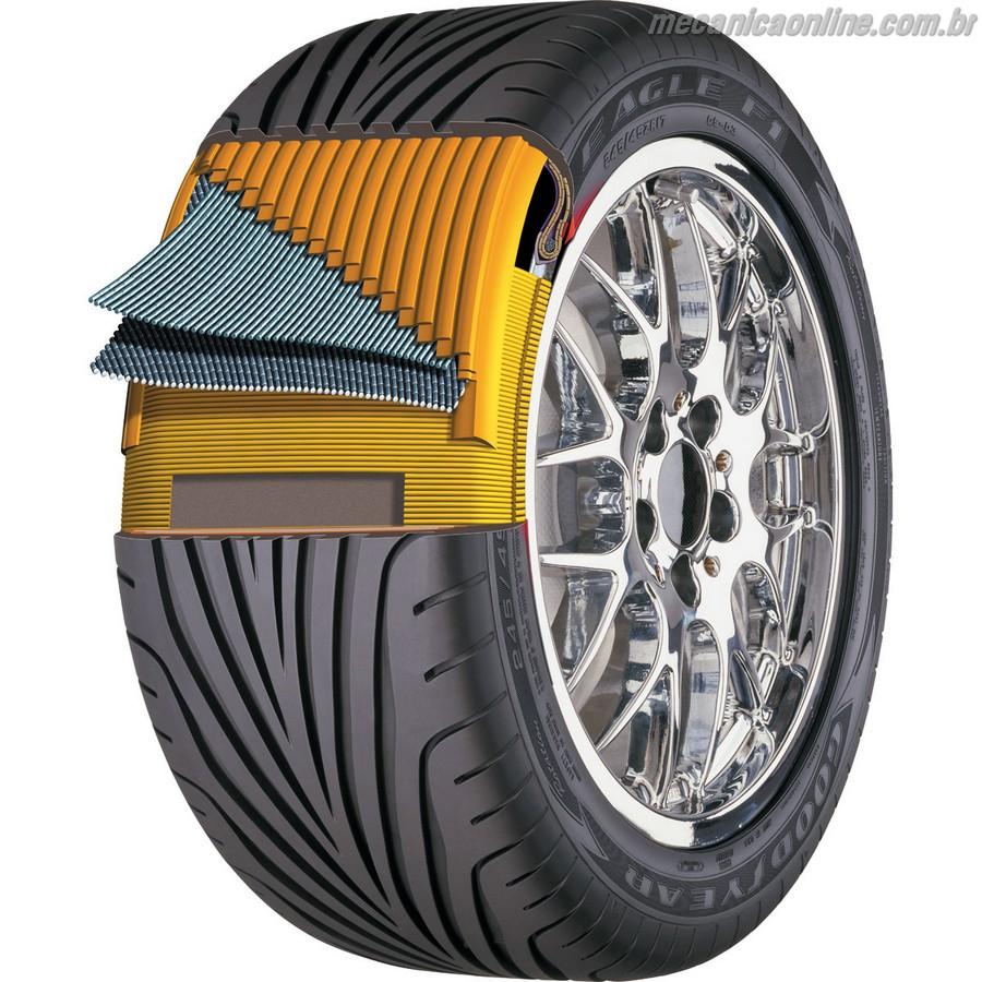 voc conhece as partes do pneu do seu carro mec nica online 18 anos mec nica do jeito. Black Bedroom Furniture Sets. Home Design Ideas