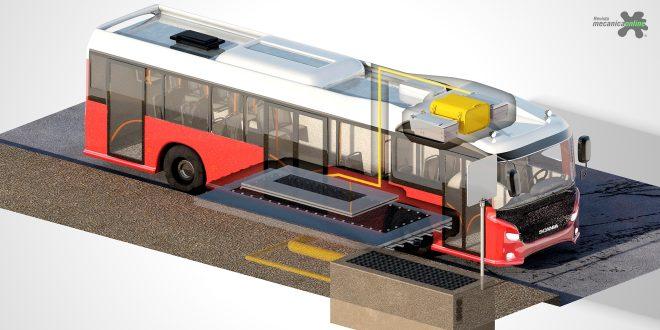 Mecânica em Dias | Carregamento indutivo pode ser opção para veículos elétricos