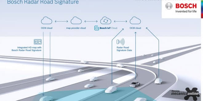 Direção autônoma: Bosch desenvolve mapa que utiliza sinais de radar