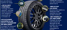 Pilot Sport4 S: pneu de alta performance das pistas para as ruas